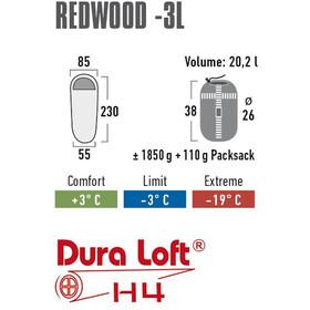 High Peak Redwood -3 L Sacco a pelo, darkgrey